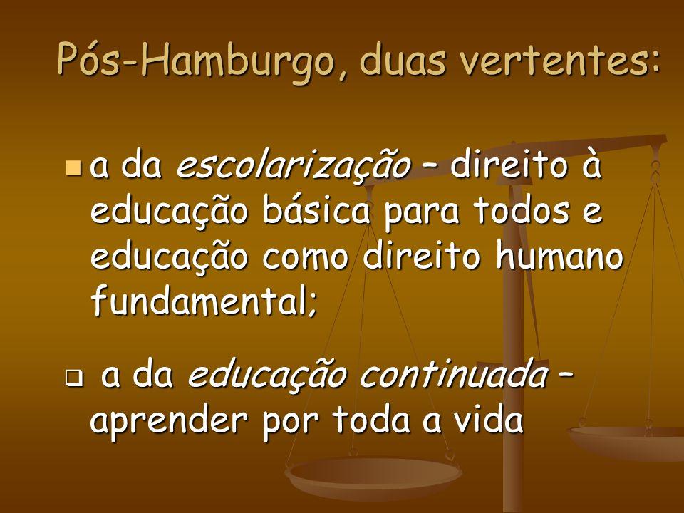 Pós-Hamburgo, duas vertentes: a da escolarização – direito à educação básica para todos e educação como direito humano fundamental; a da escolarização