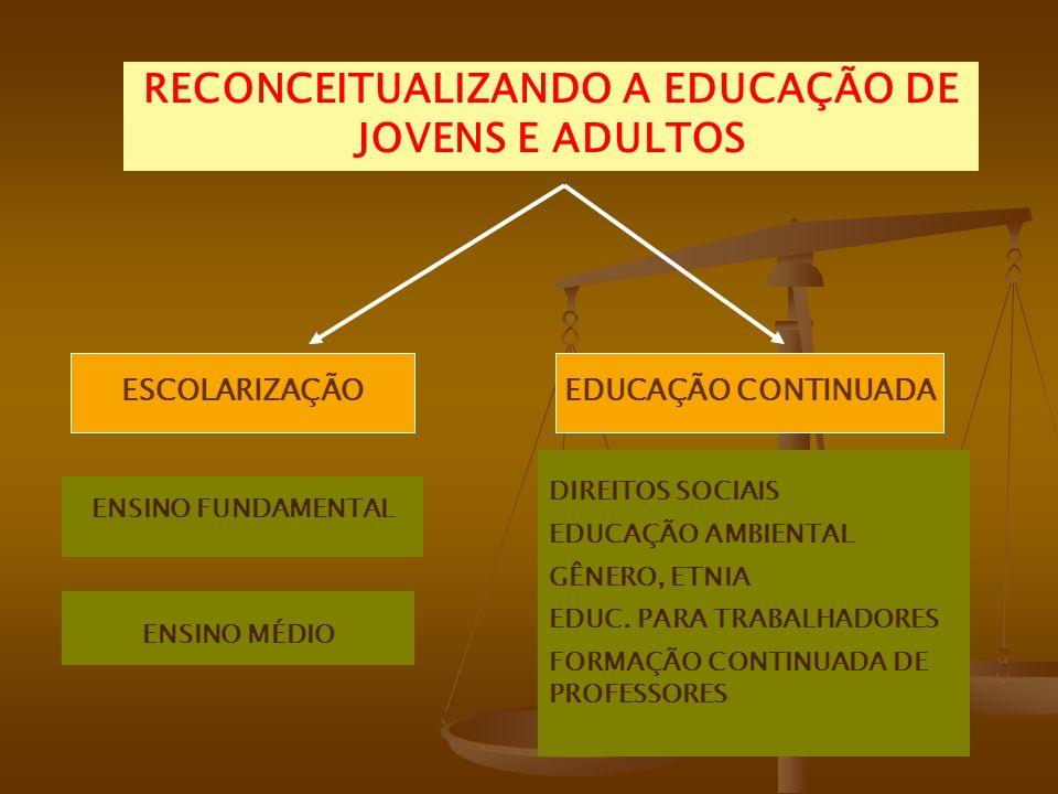 RECONCEITUALIZANDO A EDUCAÇÃO DE JOVENS E ADULTOS ESCOLARIZAÇÃOEDUCAÇÃO CONTINUADA ENSINO FUNDAMENTAL DIREITOS SOCIAIS EDUCAÇÃO AMBIENTAL GÊNERO, ETNI