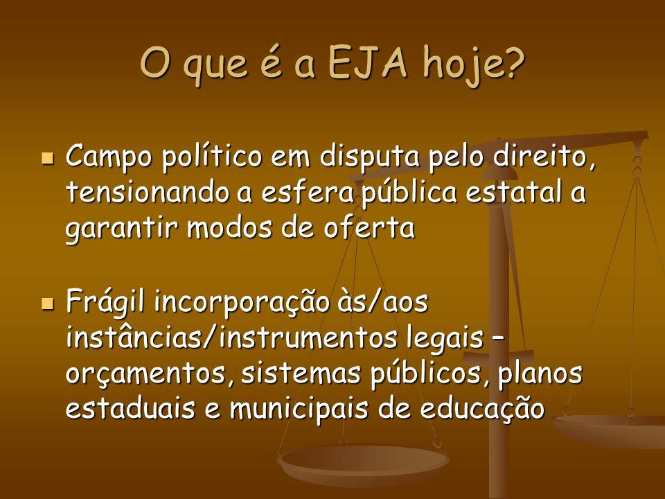 O que é a EJA hoje? Campo político em disputa pelo direito, tensionando a esfera pública estatal a garantir modos de oferta Campo político em disputa