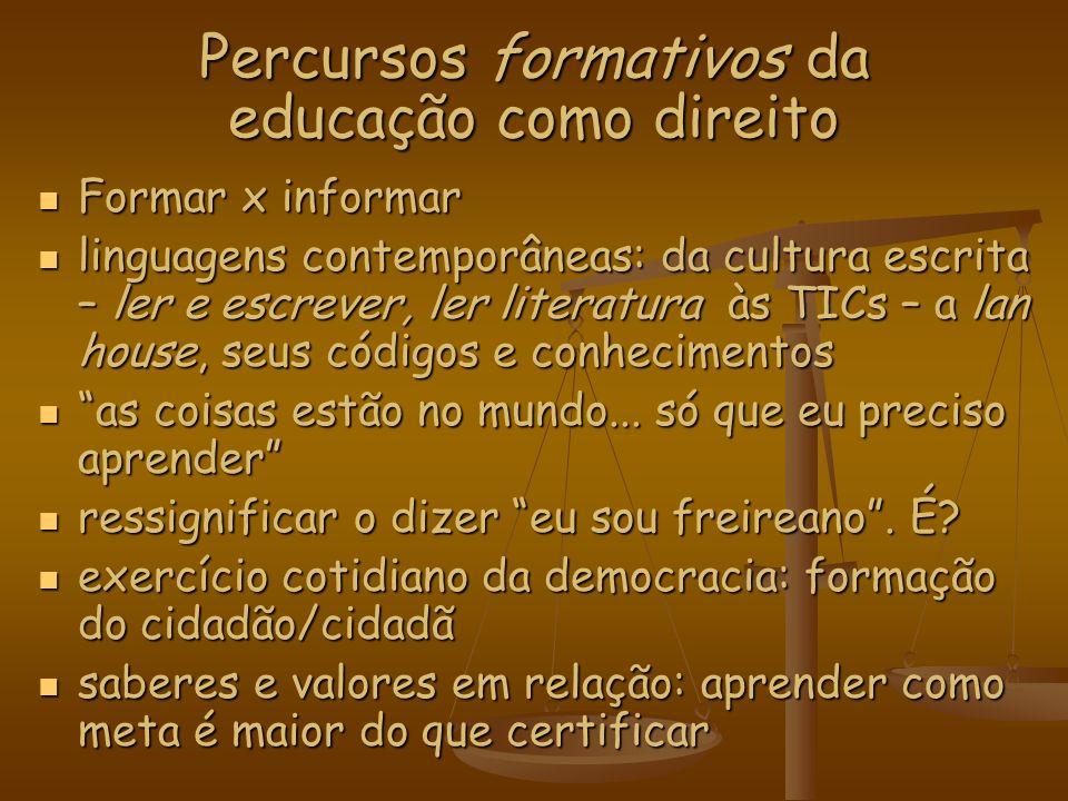 Percursos formativos da educação como direito Formar x informar Formar x informar linguagens contemporâneas: da cultura escrita – ler e escrever, ler
