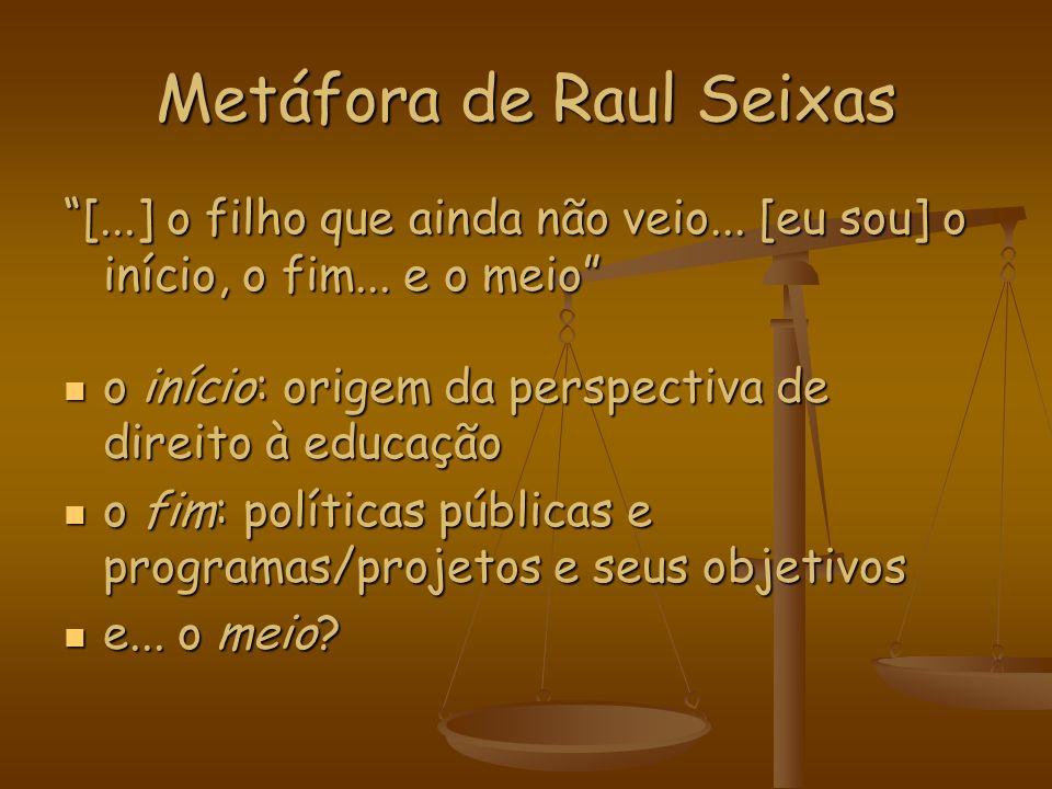 Metáfora de Raul Seixas [...] o filho que ainda não veio... [eu sou] o início, o fim... e o meio o início: origem da perspectiva de direito à educação