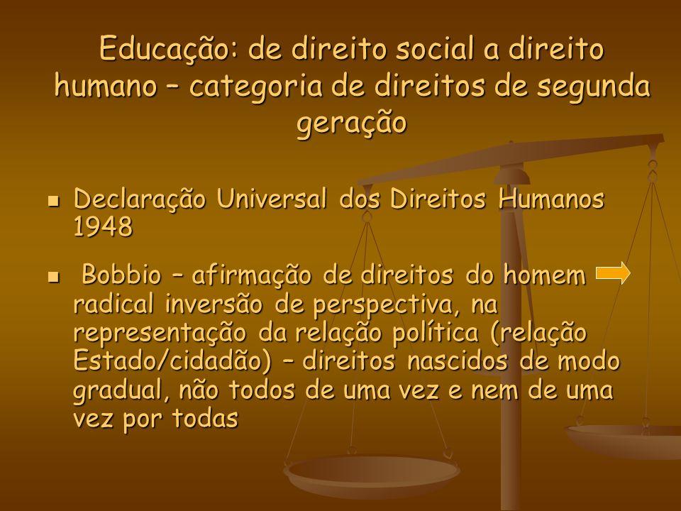 Educação: de direito social a direito humano – categoria de direitos de segunda geração Declaração Universal dos Direitos Humanos 1948 Declaração Univ