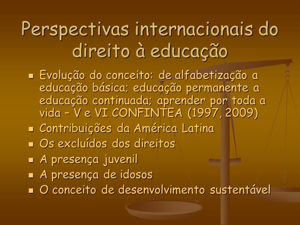 Perspectivas internacionais do direito à educação Evolução do conceito: de alfabetização a educação básica; educação permanente a educação continuada;