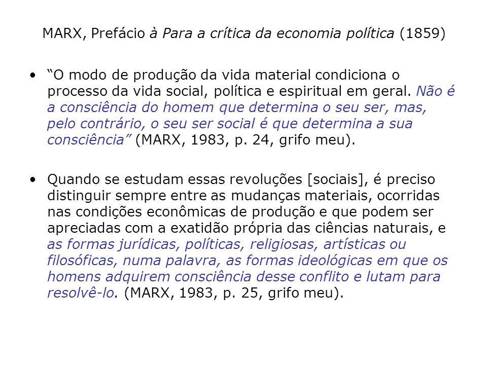 MARX, Prefácio à Para a crítica da economia política (1859) O modo de produção da vida material condiciona o processo da vida social, política e espiritual em geral.