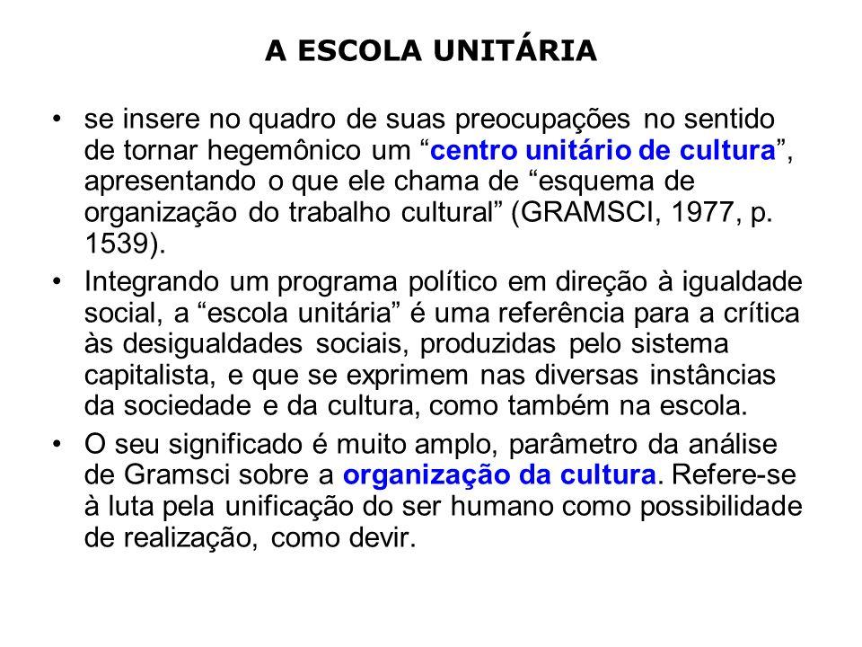 A ESCOLA UNITÁRIA se insere no quadro de suas preocupações no sentido de tornar hegemônico um centro unitário de cultura, apresentando o que ele chama de esquema de organização do trabalho cultural (GRAMSCI, 1977, p.