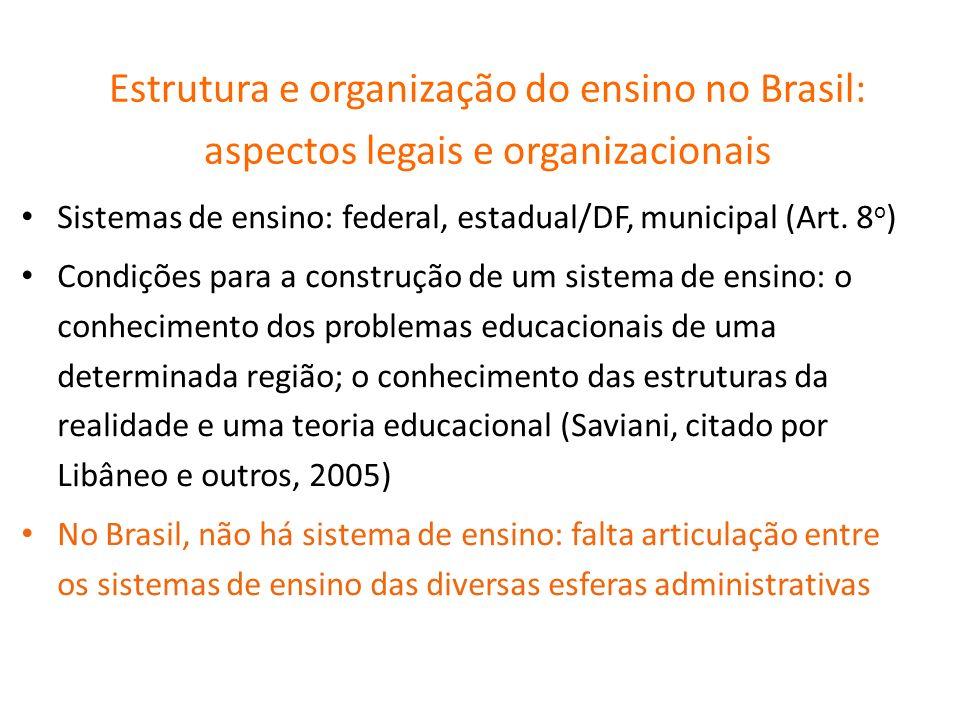 Estrutura e organização do ensino no Brasil: aspectos legais e organizacionais Sistemas de ensino: federal, estadual/DF, municipal (Art.