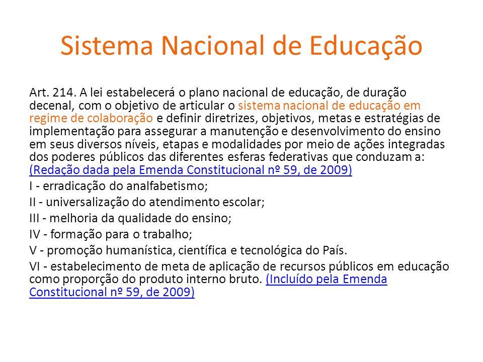 Sistema Nacional de Educação Art.214.