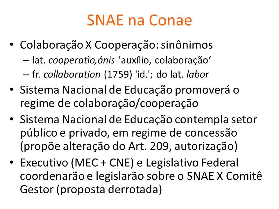 SNAE na Conae Colaboração X Cooperação: sinônimos – lat.
