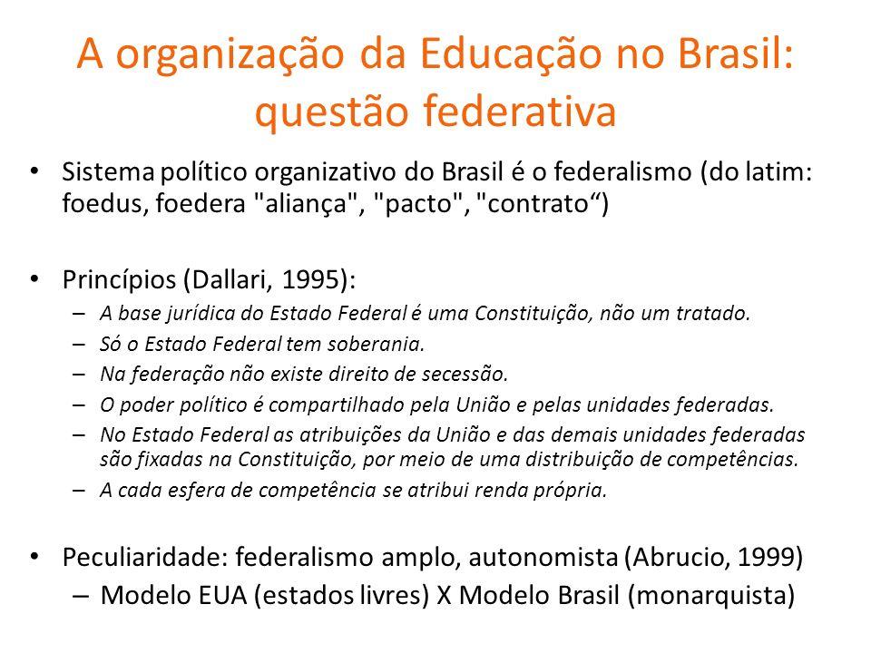 A organização da Educação no Brasil: questão federativa Sistema político organizativo do Brasil é o federalismo (do latim: foedus, foedera aliança , pacto , contrato) Princípios (Dallari, 1995): – A base jurídica do Estado Federal é uma Constituição, não um tratado.