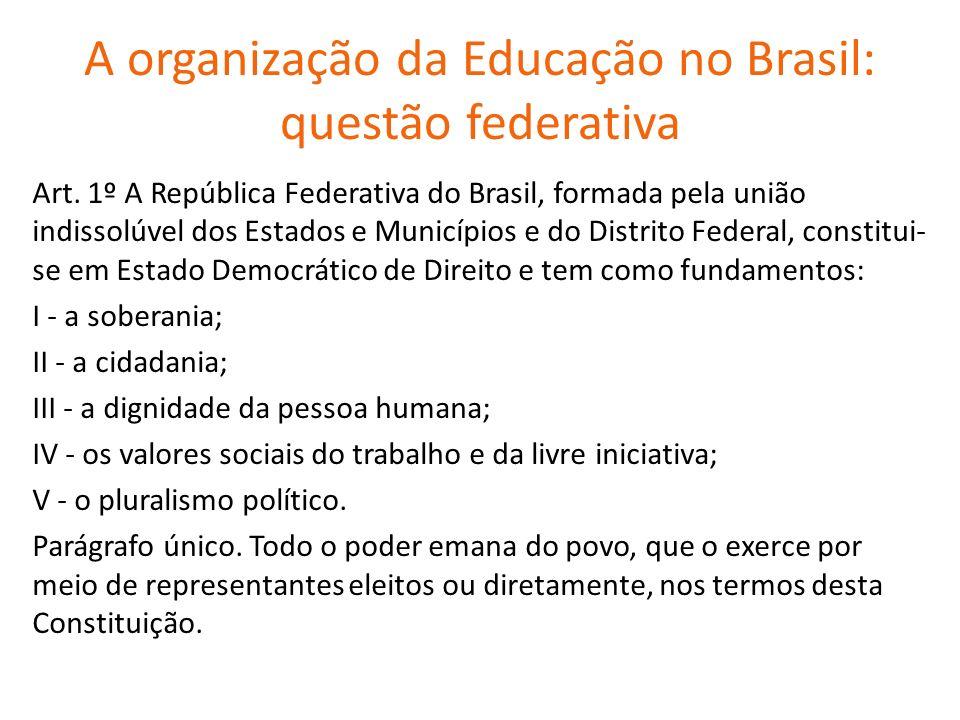 A organização da Educação no Brasil: questão federativa Art.