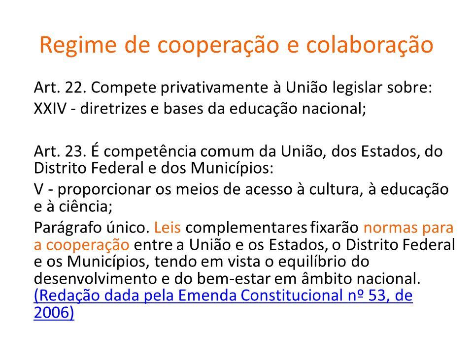 Regime de cooperação e colaboração Art.22.