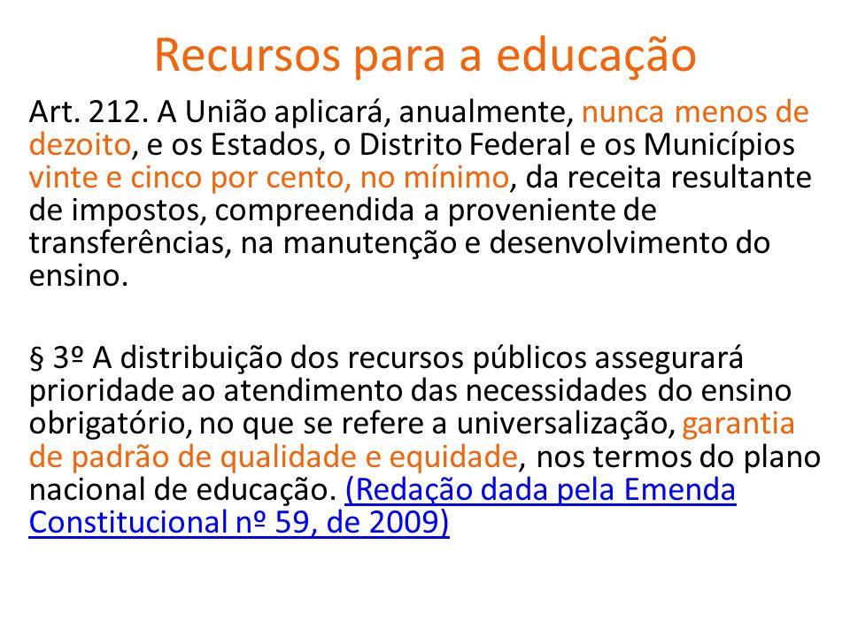 Recursos para a educação Art.212.