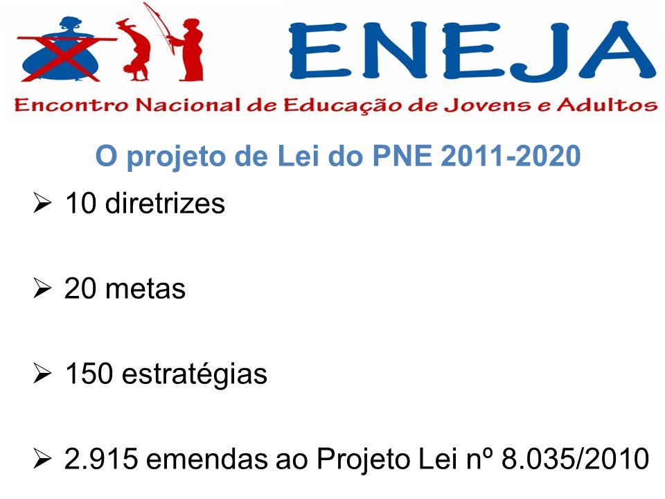 O projeto de Lei do PNE 2011-2020 10 diretrizes 20 metas 150 estratégias 2.915 emendas ao Projeto Lei nº 8.035/2010
