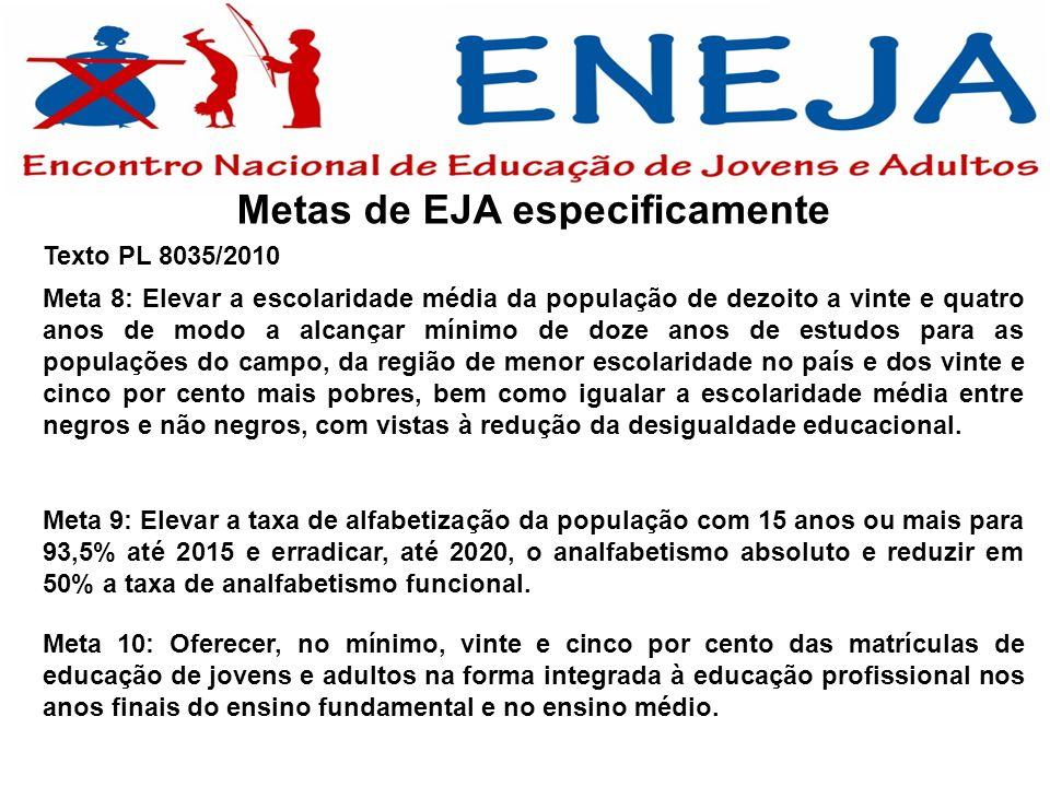 Metas de EJA especificamente Texto PL 8035/2010 Meta 8: Elevar a escolaridade média da população de dezoito a vinte e quatro anos de modo a alcançar m