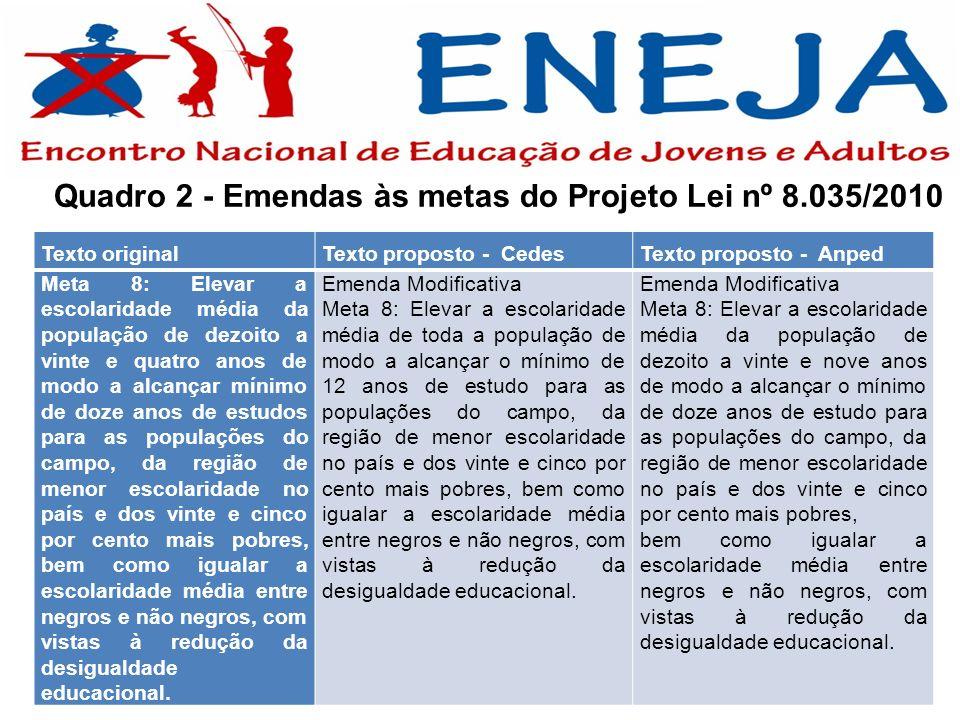 Texto originalTexto proposto - CedesTexto proposto - Anped Meta 8: Elevar a escolaridade média da população de dezoito a vinte e quatro anos de modo a
