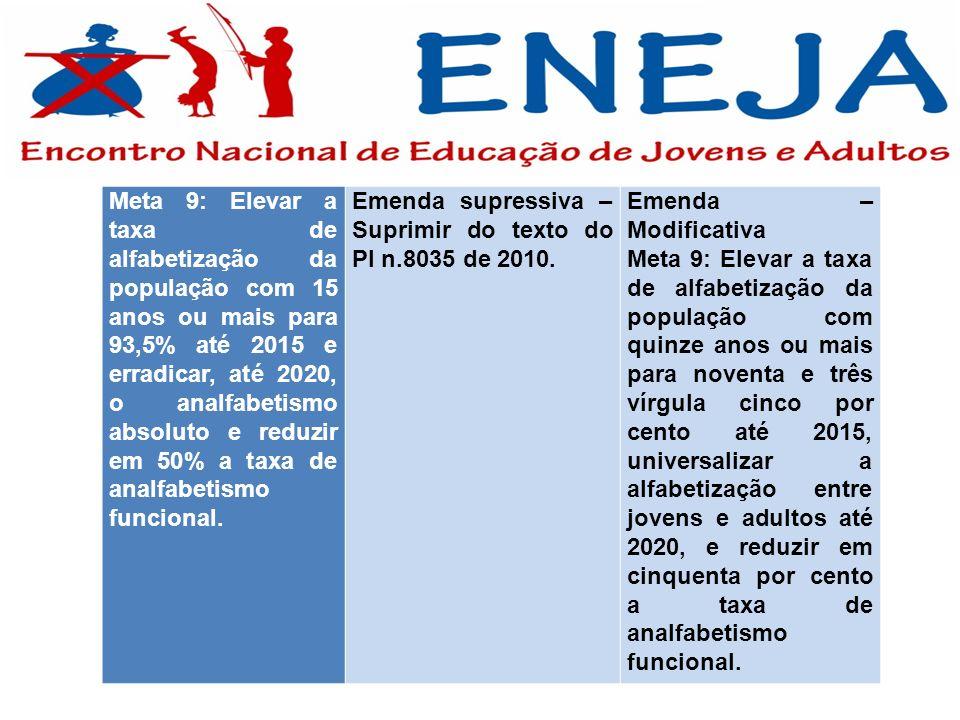 Meta 9: Elevar a taxa de alfabetização da população com 15 anos ou mais para 93,5% até 2015 e erradicar, até 2020, o analfabetismo absoluto e reduzir