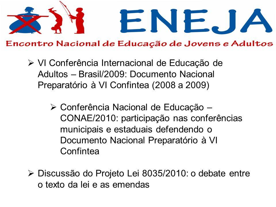 VI Conferência Internacional de Educação de Adultos – Brasil/2009 - Movimento preparatório brasileiro Documento Brasileiro Preparatório à VI CONFINTEA A)DIAGNÓSTICO DA REALIDADE DA EDUCAÇÃO DE JOVENS E ADULTOS NO BRASIL B) DESAFIOS DA EDUCAÇÃO DE JOVENS E ADULTOS NO BRASIL C) RECOMENDAÇÕES