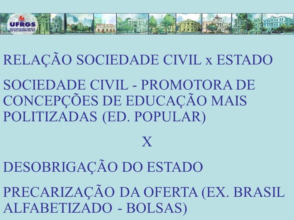 BRASIL ALFABETIZADO – BOLSAS Art.18.