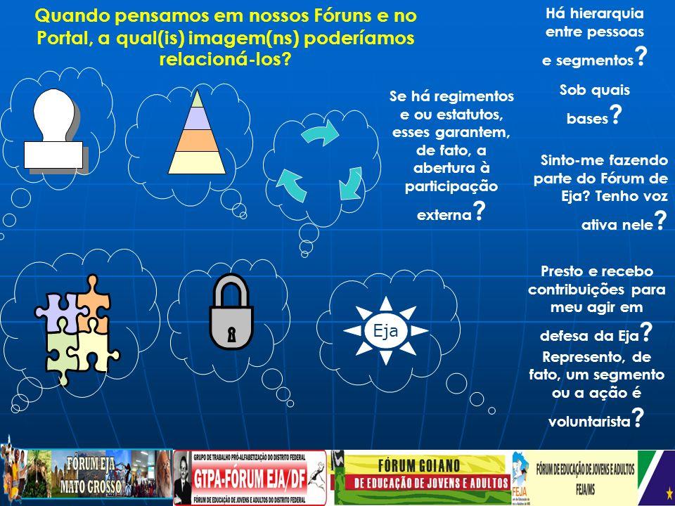 Infográfico elaborado pelo GTPA/Fórum EJA DF – Doc.