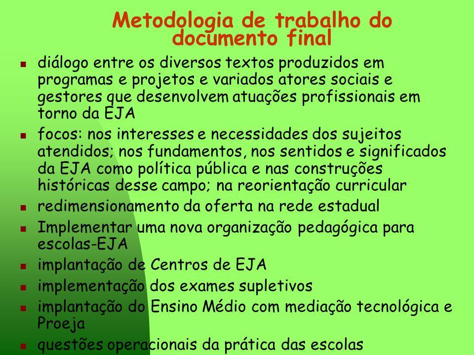 Metodologia de trabalho do documento final diálogo entre os diversos textos produzidos em programas e projetos e variados atores sociais e gestores qu