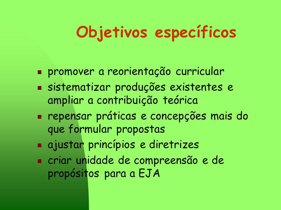 Objetivos específicos promover a reorientação curricular sistematizar produções existentes e ampliar a contribuição teórica repensar práticas e concep