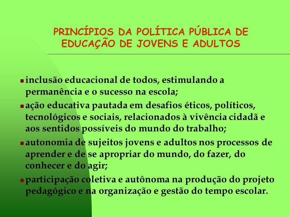 PRINCÍPIOS DA POLÍTICA PÚBLICA DE EDUCAÇÃO DE JOVENS E ADULTOS inclusão educacional de todos, estimulando a permanência e o sucesso na escola; ação ed