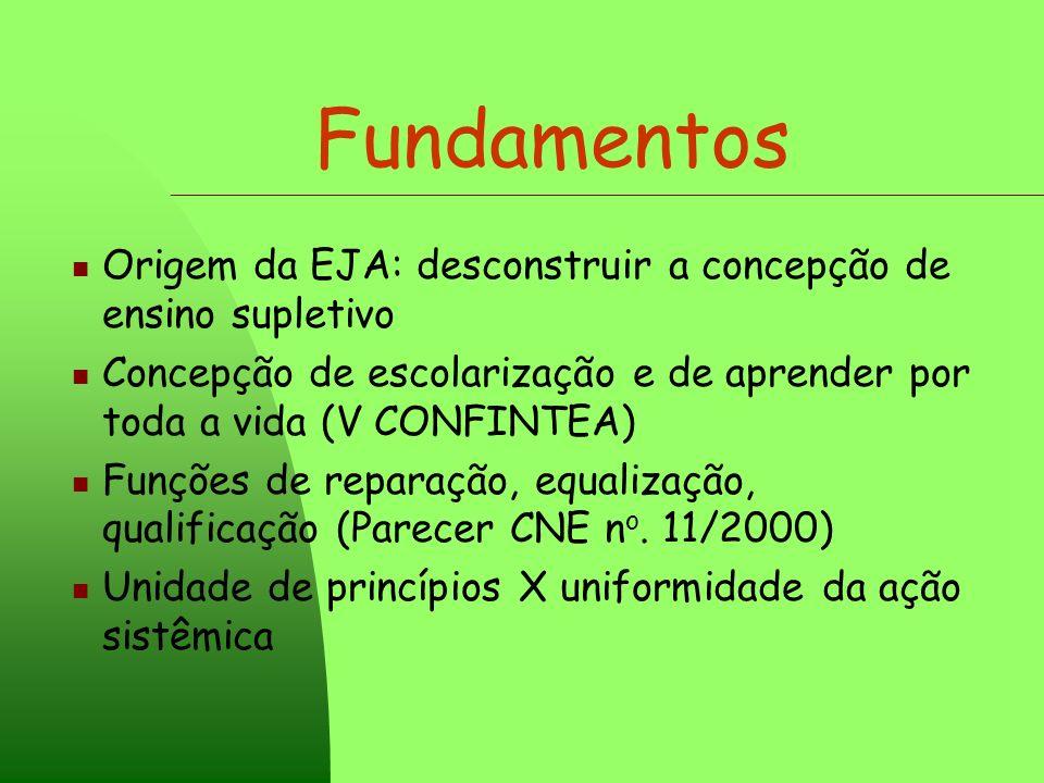 Fundamentos Origem da EJA: desconstruir a concepção de ensino supletivo Concepção de escolarização e de aprender por toda a vida (V CONFINTEA) Funções