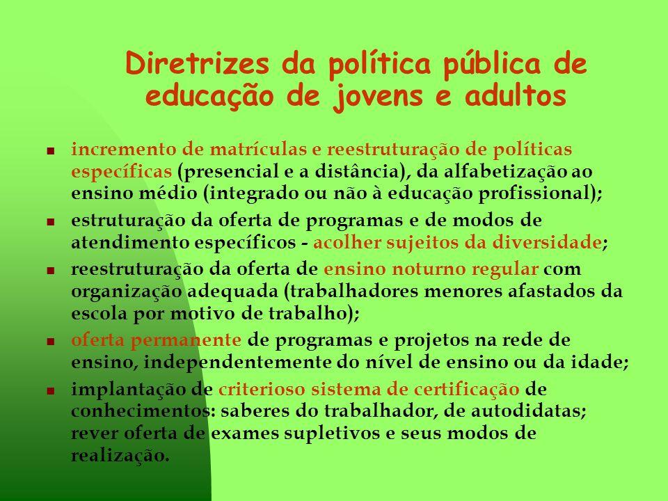 Diretrizes da política pública de educação de jovens e adultos incremento de matrículas e reestruturação de políticas específicas (presencial e a dist