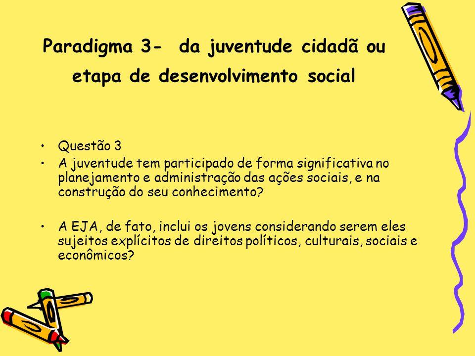 Paradigma 3- da juventude cidadã ou etapa de desenvolvimento social Questão 3 A juventude tem participado de forma significativa no planejamento e adm