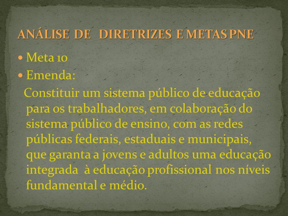 10% do PIB que efetive Ações, estratégias, financiamentos e avaliações bem estruturadas (o que não existe) = AGENDA TERRITORIAL, ENCCEJA Exame Nacional para a Certificação De competências de Jovens e Adultos; Oriundos de uma política nacional de (indução) EJA - e seus respectivos desdobramentos; Tais como: equiparação do Custo Aluno-Qualidade Inicial como padrão mínimo e utilização desse referencial para o financiamento da educação no Brasil; Política de elaboração, aprovação e distribuição de material didático; Fomento e o incremento na formação de educadores, etc...