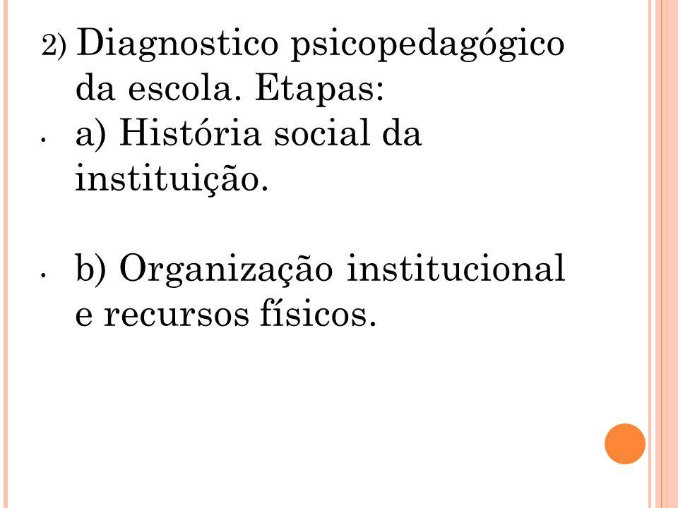 2) Diagnostico psicopedagógico da escola. Etapas: a) História social da instituição. b) Organização institucional e recursos físicos.
