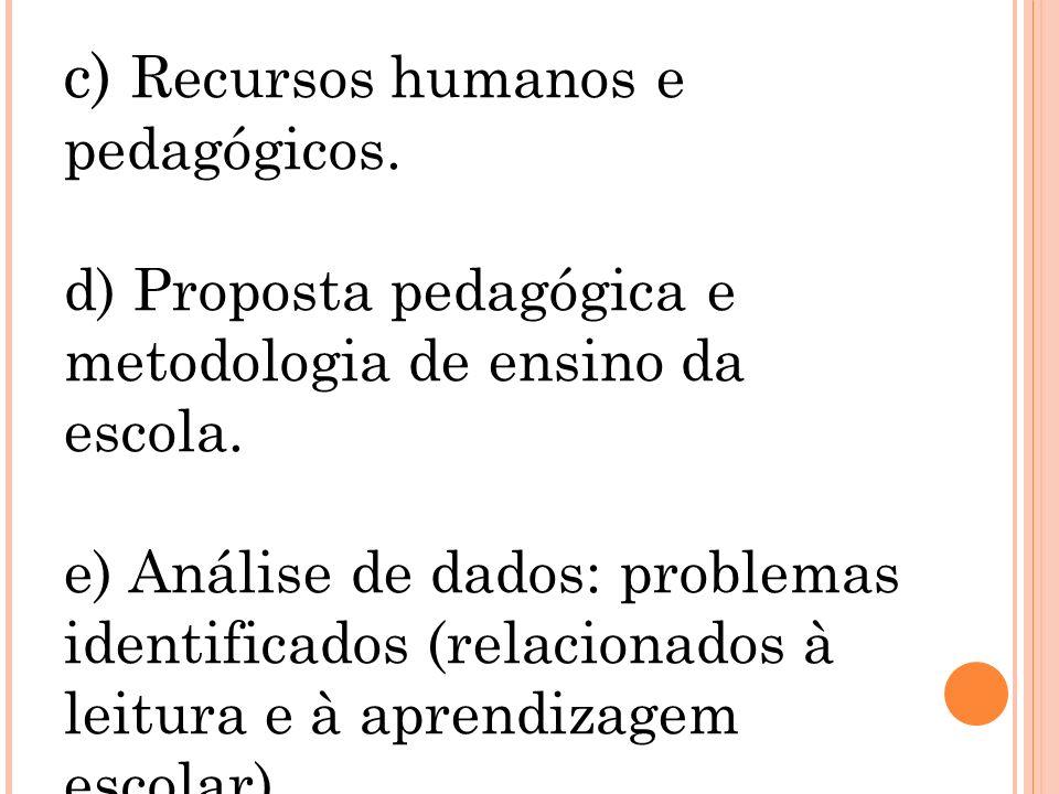c) Recursos humanos e pedagógicos. d) Proposta pedagógica e metodologia de ensino da escola. e) Análise de dados: problemas identificados (relacionado