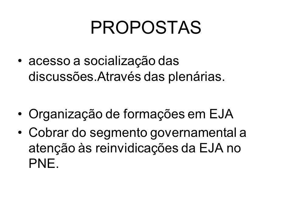 PROPOSTAS acesso a socialização das discussões.Através das plenárias.