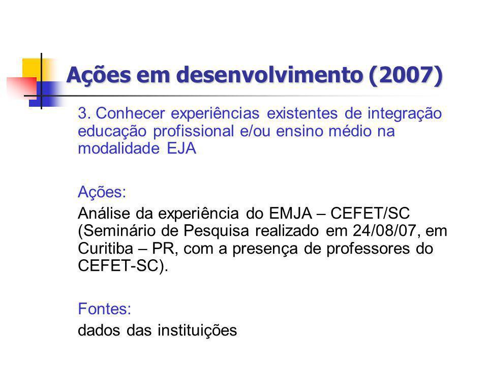 Ações em desenvolvimento (2007) 3. Conhecer experiências existentes de integração educação profissional e/ou ensino médio na modalidade EJA Ações: Aná
