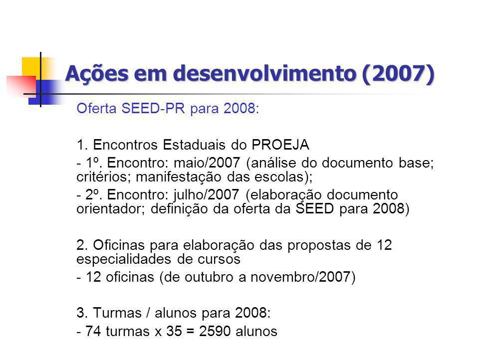Ações em desenvolvimento (2007) Oferta SEED-PR para 2008: 1. Encontros Estaduais do PROEJA - 1º. Encontro: maio/2007 (análise do documento base; crité