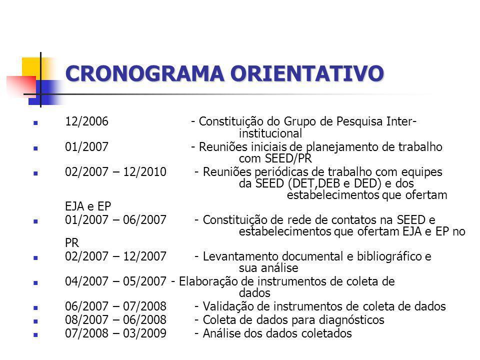 CRONOGRAMA ORIENTATIVO 12/2006- Constituição do Grupo de Pesquisa Inter- institucional 01/2007- Reuniões iniciais de planejamento de trabalho com SEED