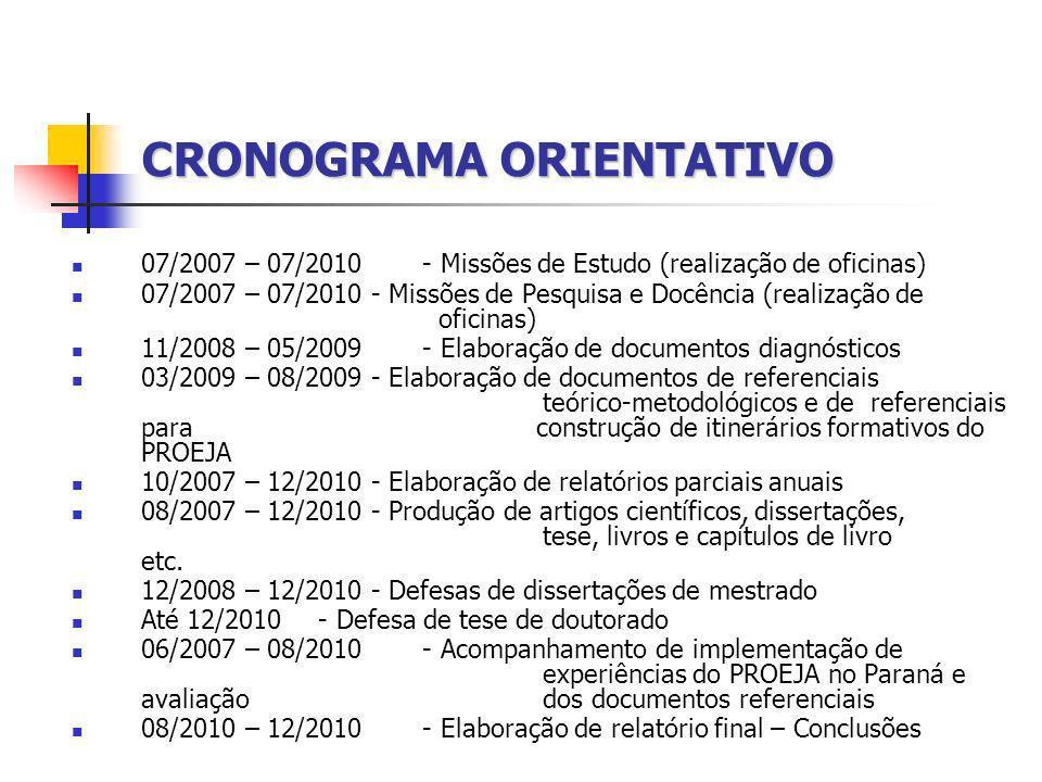 CRONOGRAMA ORIENTATIVO 07/2007 – 07/2010 - Missões de Estudo (realização de oficinas) 07/2007 – 07/2010 - Missões de Pesquisa e Docência (realização d