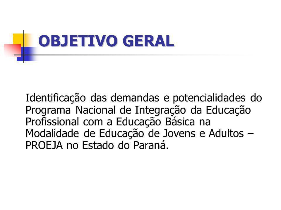 OBJETIVO GERAL Identificação das demandas e potencialidades do Programa Nacional de Integração da Educação Profissional com a Educação Básica na Modal