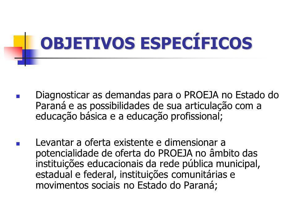 OBJETIVOS ESPECÍFICOS Diagnosticar as demandas para o PROEJA no Estado do Paraná e as possibilidades de sua articulação com a educação básica e a educ