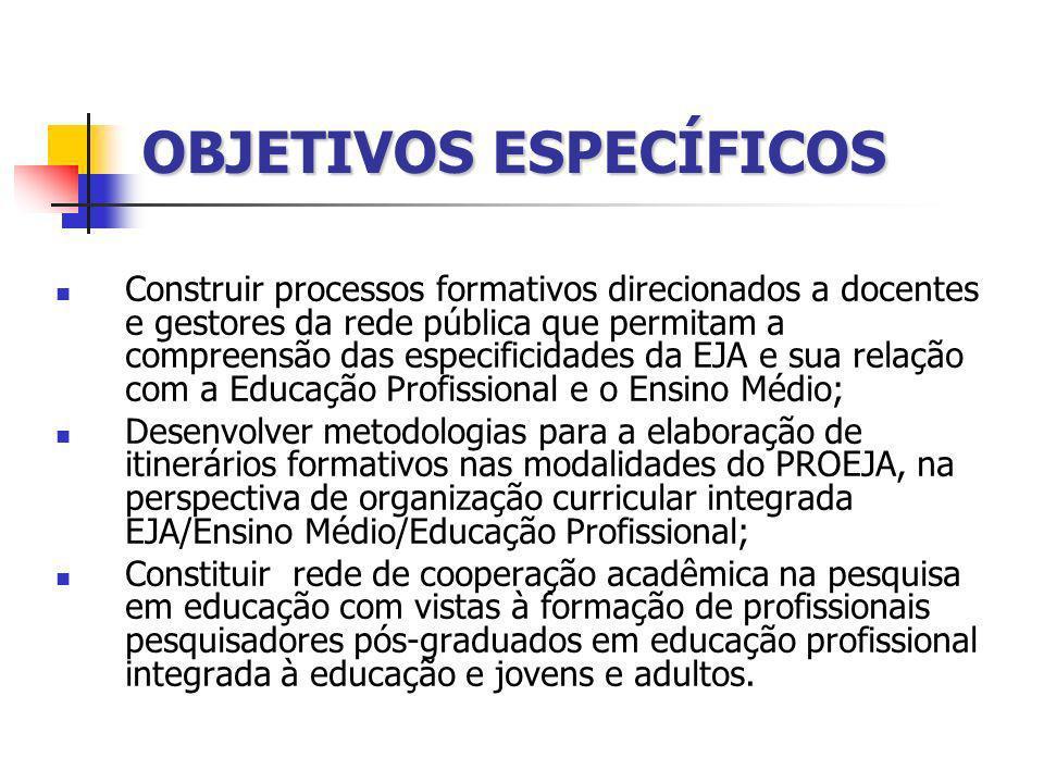 OBJETIVOS ESPECÍFICOS Construir processos formativos direcionados a docentes e gestores da rede pública que permitam a compreensão das especificidades
