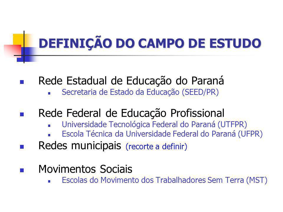DEFINIÇÃO DO CAMPO DE ESTUDO Rede Estadual de Educação do Paraná Secretaria de Estado da Educação (SEED/PR) Rede Federal de Educação Profissional Univ