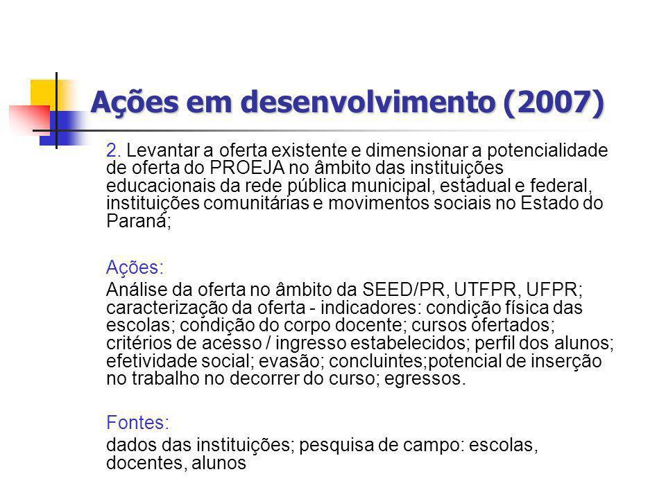 Ações em desenvolvimento (2007) 2. Levantar a oferta existente e dimensionar a potencialidade de oferta do PROEJA no âmbito das instituições educacion