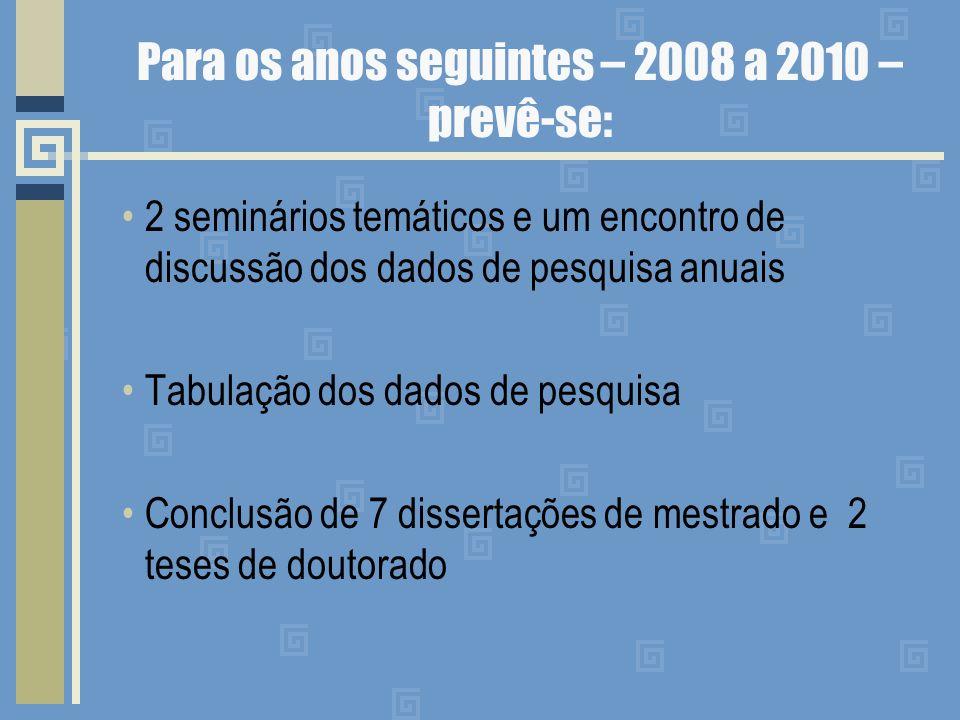 Para os anos seguintes – 2008 a 2010 – prevê-se: 2 seminários temáticos e um encontro de discussão dos dados de pesquisa anuais Tabulação dos dados de pesquisa Conclusão de 7 dissertações de mestrado e 2 teses de doutorado