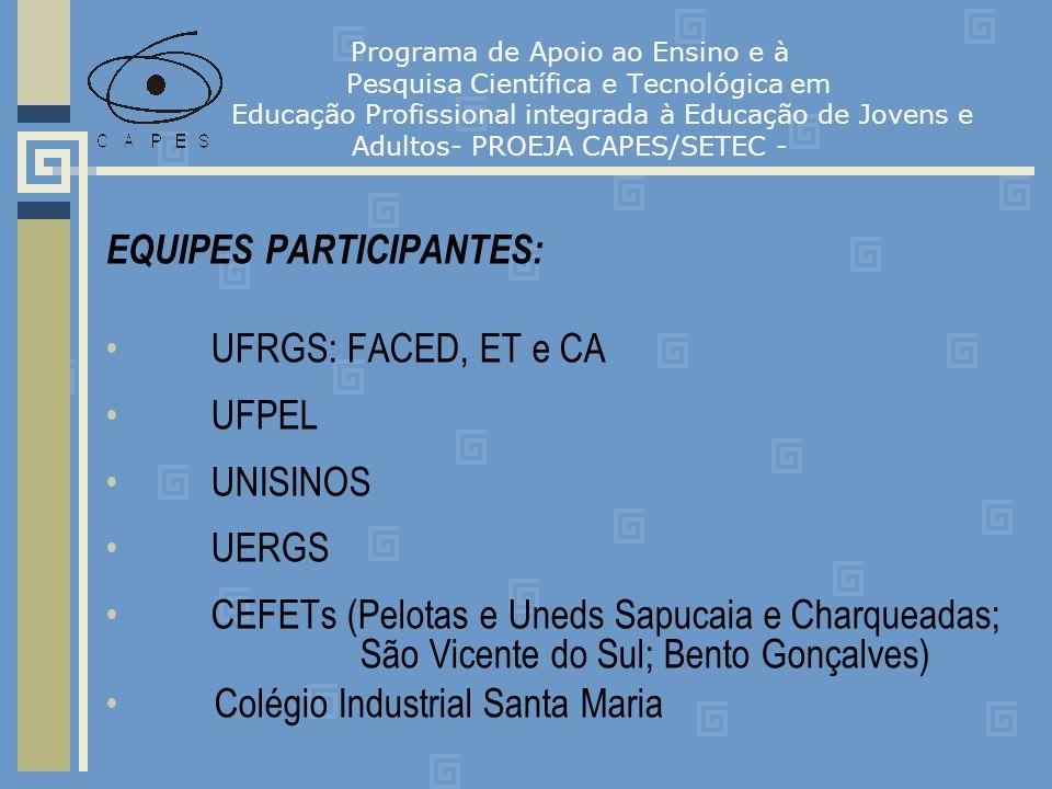 Programa de Apoio ao Ensino e à Pesquisa Científica e Tecnológica em Educação Profissional integrada à Educação de Jovens e Adultos- PROEJA CAPES/SETEC - EQUIPES PARTICIPANTES: UFRGS: FACED, ET e CA UFPEL UNISINOS UERGS CEFETs (Pelotas e Uneds Sapucaia e Charqueadas; São Vicente do Sul; Bento Gonçalves) Colégio Industrial Santa Maria