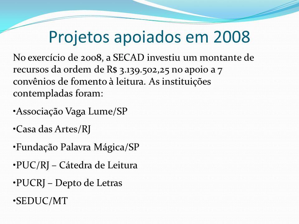 Projetos apoiados em 2008 No exercício de 2008, a SECAD investiu um montante de recursos da ordem de R$ 3.139.502,25 no apoio a 7 convênios de fomento à leitura.