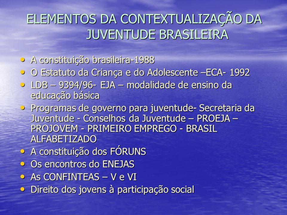 ELEMENTOS DA CONTEXTUALIZAÇÃO DA JUVENTUDE BRASILEIRA A constituição brasileira-1988 A constituição brasileira-1988 O Estatuto da Criança e do Adolesc
