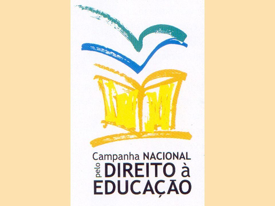 A Campanha Nacional pelo Direito à Educação: estratégias de luta Daniel Cara Coordenador Geral Campanha Nacional pelo Direito à Educação XII ENJEA, Salvador - Bahia