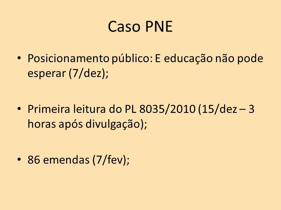 Caso PNE Posicionamento público: E educação não pode esperar (7/dez); Primeira leitura do PL 8035/2010 (15/dez – 3 horas após divulgação); 86 emendas (7/fev);