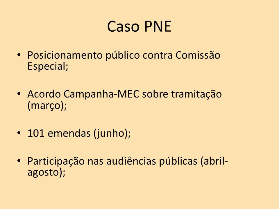 Caso PNE Posicionamento público contra Comissão Especial; Acordo Campanha-MEC sobre tramitação (março); 101 emendas (junho); Participação nas audiências públicas (abril- agosto);