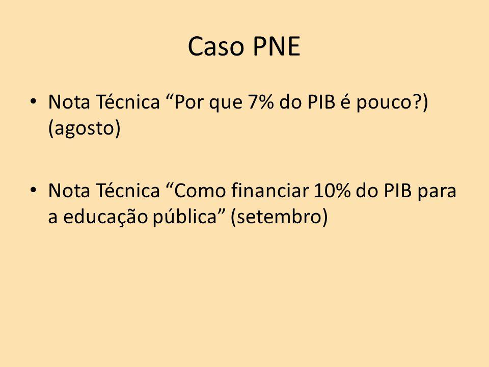 Caso PNE Nota Técnica Por que 7% do PIB é pouco?) (agosto) Nota Técnica Como financiar 10% do PIB para a educação pública (setembro)
